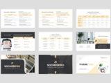 Social Media Marketing Strategy Presentation Progress Slide